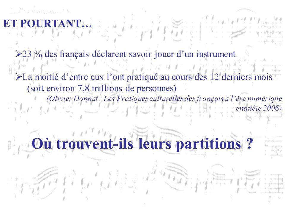 ET POURTANT… 23 % des français déclarent savoir jouer dun instrument La moitié dentre eux lont pratiqué au cours des 12 derniers mois (soit environ 7,