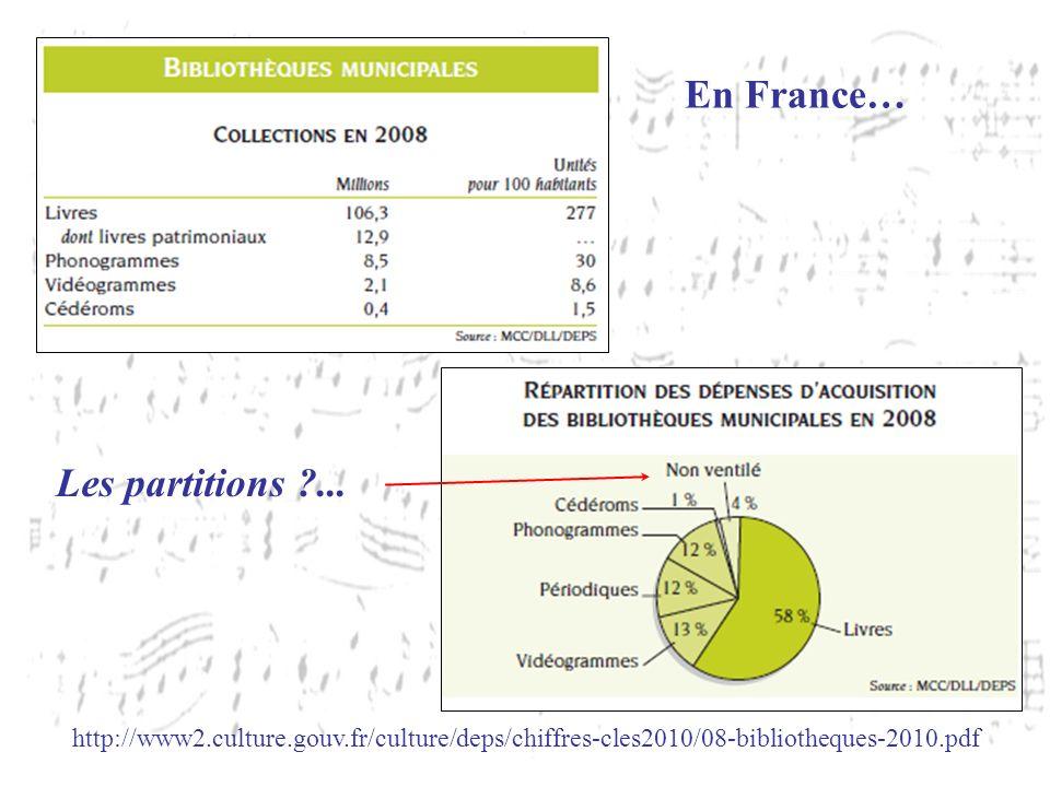 http://www2.culture.gouv.fr/culture/deps/chiffres-cles2010/08-bibliotheques-2010.pdf En France… Les partitions ?...