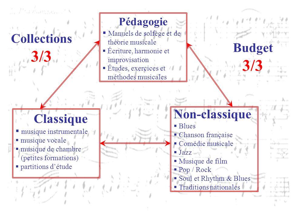Pédagogie Manuels de solfège et de théorie musicale Écriture, harmonie et improvisation Études, exercices et méthodes musicales Classique musique inst