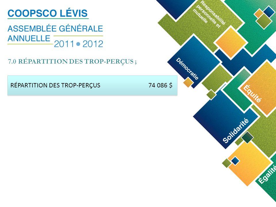 28 septembre 2011 7.0 RÉPARTITION DES TROP-PERÇUS ; RÉPARTITION DES TROP-PERÇUS74 086 $