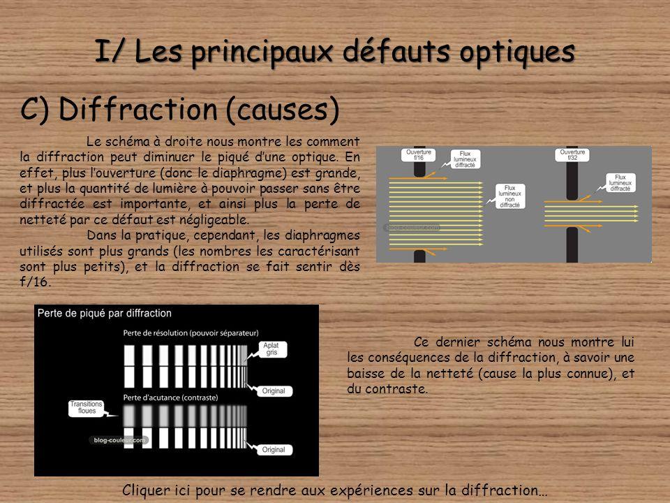I/ Les principaux défauts optiques C) Diffraction La diffraction est une diminution de la netteté de limage à mesure que lon ferme le diaphragme. Dans