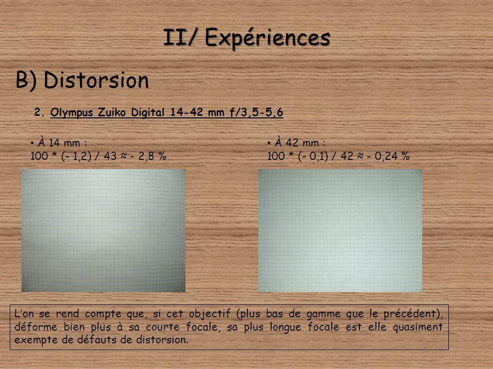 II/ Expériences B) Distorsion 1. Olympus Zuiko Digital 14-54 mm f/2,8-3,5 http://fr.wikipedia.org/wiki/Distorsion_(optique) Comme le montre ce schéma