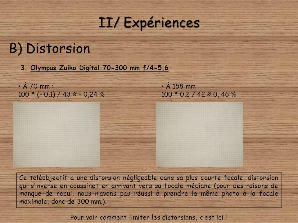 II/ Expériences B) Distorsion À 42 mm : 100 * (- 0,1) / 42 - 0,24 % À 14 mm : 100 * (- 1,2) / 43 - 2,8 % 2. Olympus Zuiko Digital 14-42 mm f/3,5-5,6 L