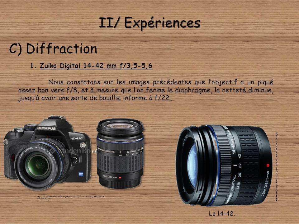 II/ Expériences C) Diffraction 1. Zuiko Digital 14-42 mm f/3,5-5,6 À 25 mm, dans lordre : f/4,7-f/5,6- f/8-f/11-f/16-f/22 À 42 mm, dans lordre : f/5,6