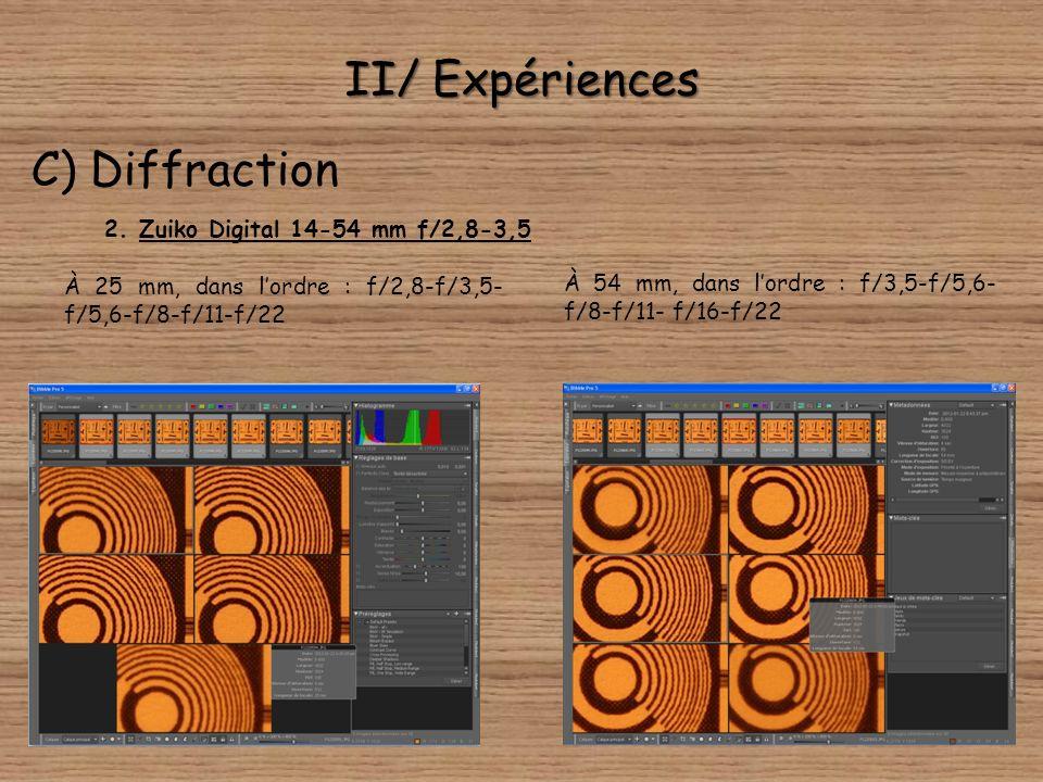 II/ Expériences C) Diffraction 1. Zuiko Digital 14-42 mm f/3,5-5,6 Nous constatons sur les images précédentes que lobjectif a un piqué assez bon vers