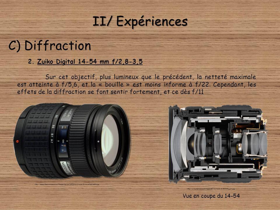 II/ Expériences C) Diffraction 2. Zuiko Digital 14-54 mm f/2,8-3,5 À 25 mm, dans lordre : f/2,8-f/3,5- f/5,6-f/8-f/11-f/22 À 54 mm, dans lordre : f/3,