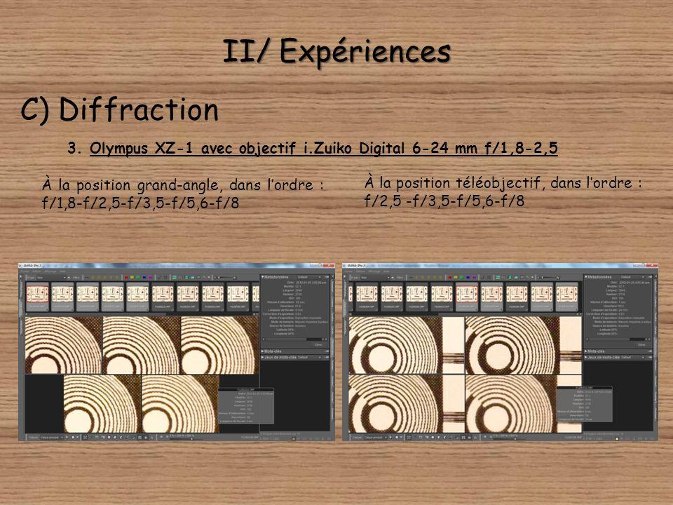 II/ Expériences C) Diffraction 2. Zuiko Digital 14-54 mm f/2,8-3,5 Sur cet objectif, plus lumineux que le précédent, la netteté maximale est atteinte