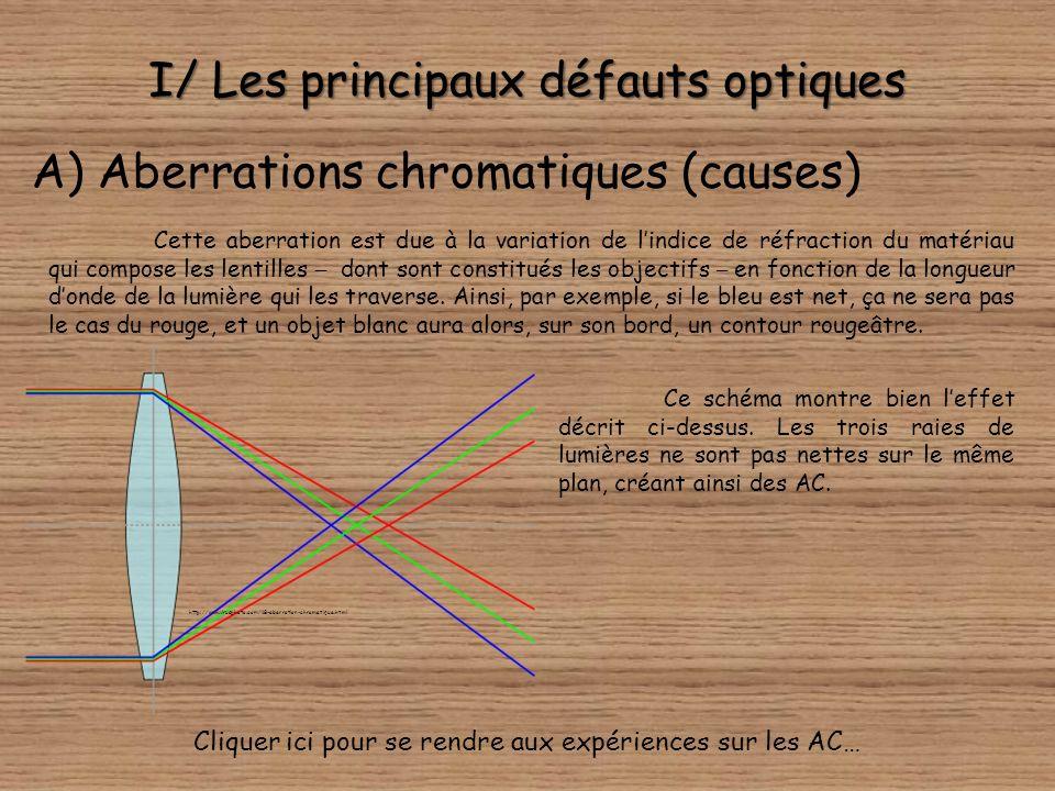 A) Aberrations chromatiques (causes) I/ Les principaux défauts optiques Cette aberration est due à la variation de lindice de réfraction du matériau qui compose les lentilles – dont sont constitués les objectifs – en fonction de la longueur donde de la lumière qui les traverse.