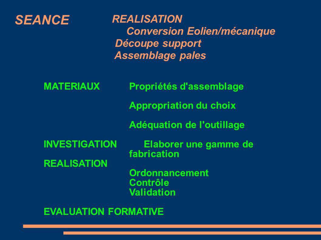REALISATION Conversion Eolien/mécanique Découpe support Assemblage pales SEANCE MATERIAUXPropriétés d'assemblage Appropriation du choix Adéquation de