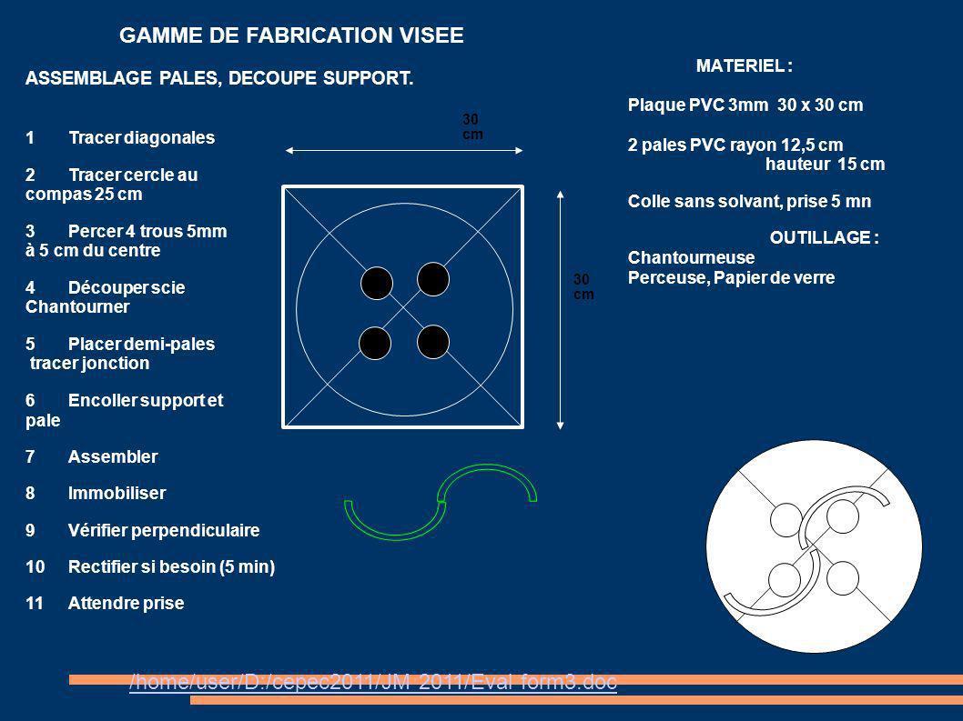 30 cm 30 cm GAMME DE FABRICATION VISEE ASSEMBLAGE PALES, DECOUPE SUPPORT. 1Tracer diagonales 2Tracer cercle au compas 25 cm 3Percer 4 trous 5mm à 5 cm
