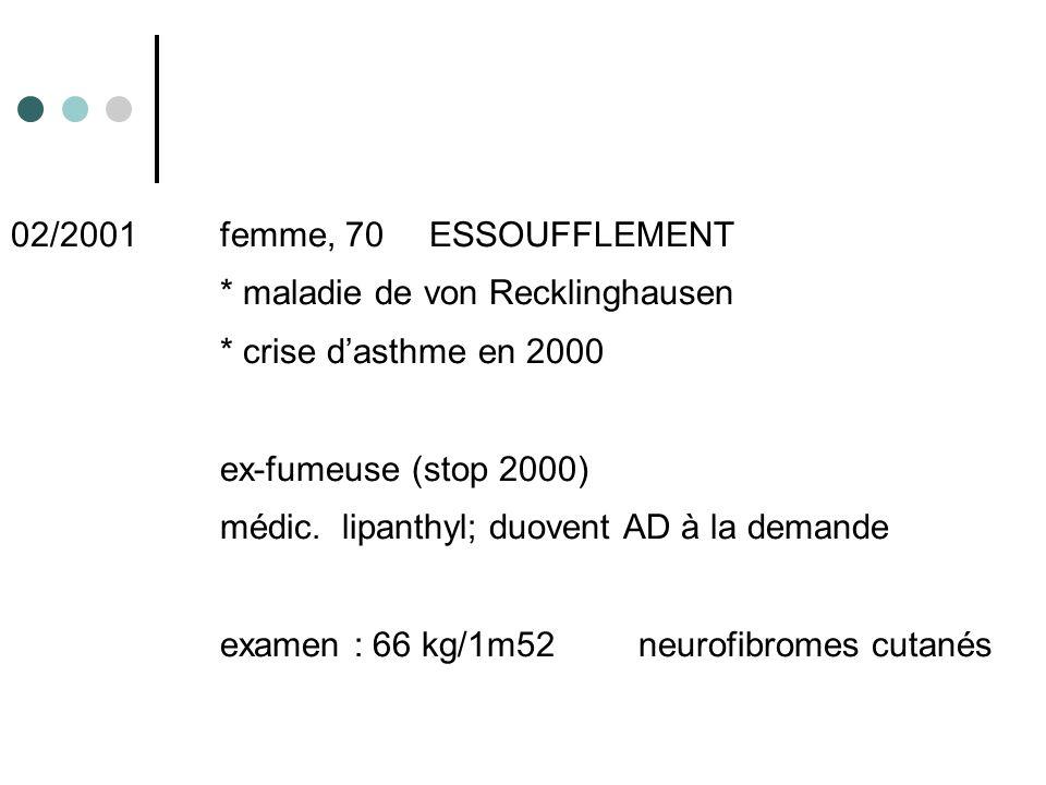 02/2001femme, 70ESSOUFFLEMENT * maladie de von Recklinghausen * crise dasthme en 2000 ex-fumeuse (stop 2000) médic. lipanthyl; duovent AD à la demande