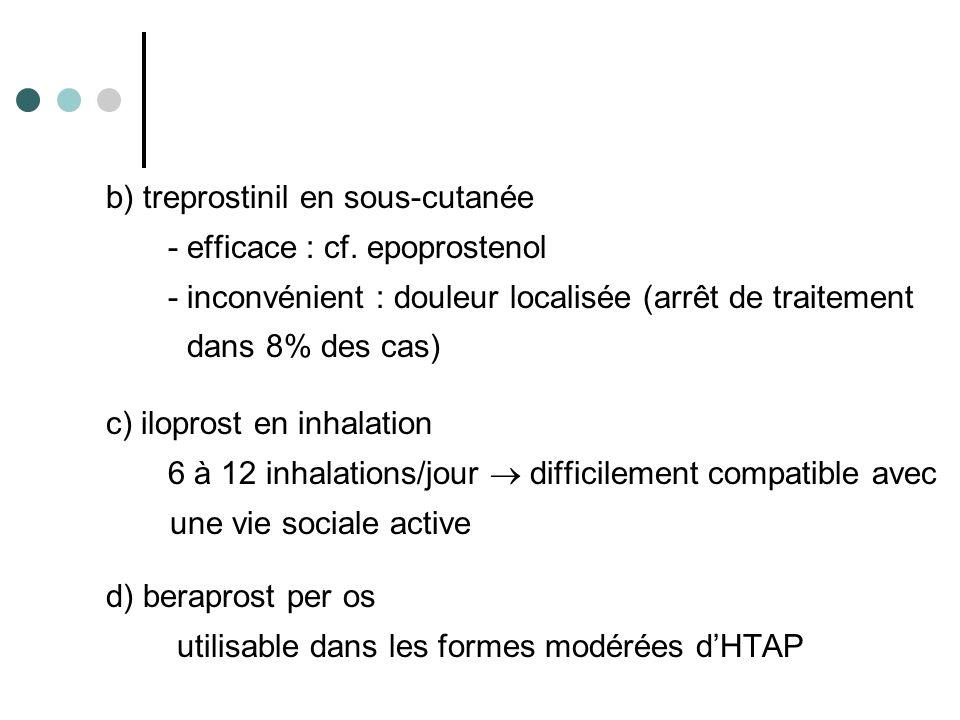 b) treprostinil en sous-cutanée - efficace : cf. epoprostenol - inconvénient : douleur localisée (arrêt de traitement dans 8% des cas) c) iloprost en