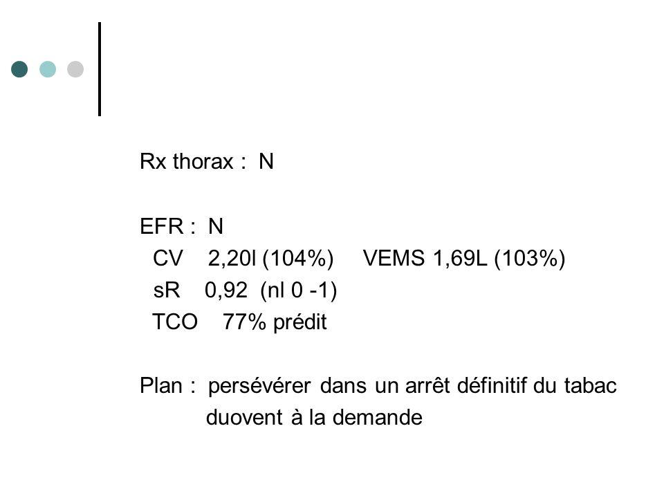Rx thorax : N EFR : N CV 2,20l (104%) VEMS 1,69L (103%) sR 0,92 (nl 0 -1) TCO 77% prédit Plan : persévérer dans un arrêt définitif du tabac duovent à