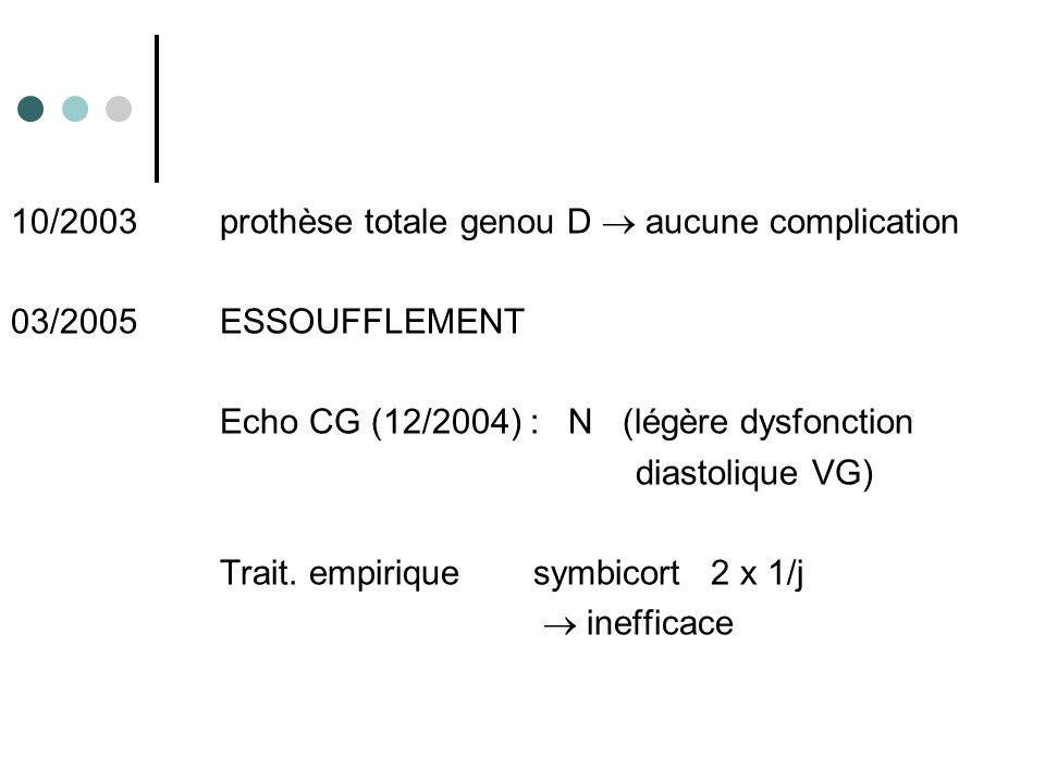 10/2003prothèse totale genou D aucune complication 03/2005ESSOUFFLEMENT Echo CG (12/2004) : N (légère dysfonction diastolique VG) Trait. empiriquesymb