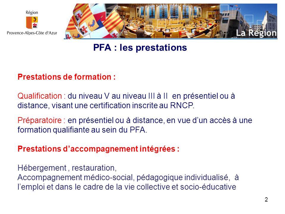 Durée PFA : les heures nécessaires à la certification visée et prescrites et au maximum 1200 heures renouvelable une fois, Rythme : 35 heures hebdomadaire.