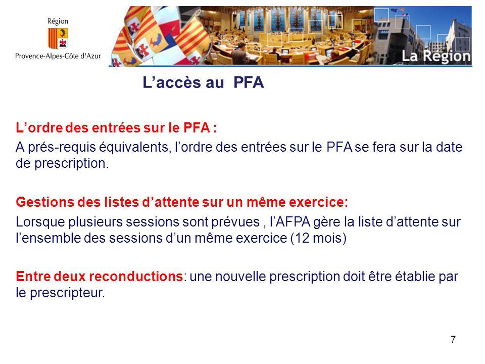 7 Lordre des entrées sur le PFA : A prés-requis équivalents, lordre des entrées sur le PFA se fera sur la date de prescription. Gestions des listes da