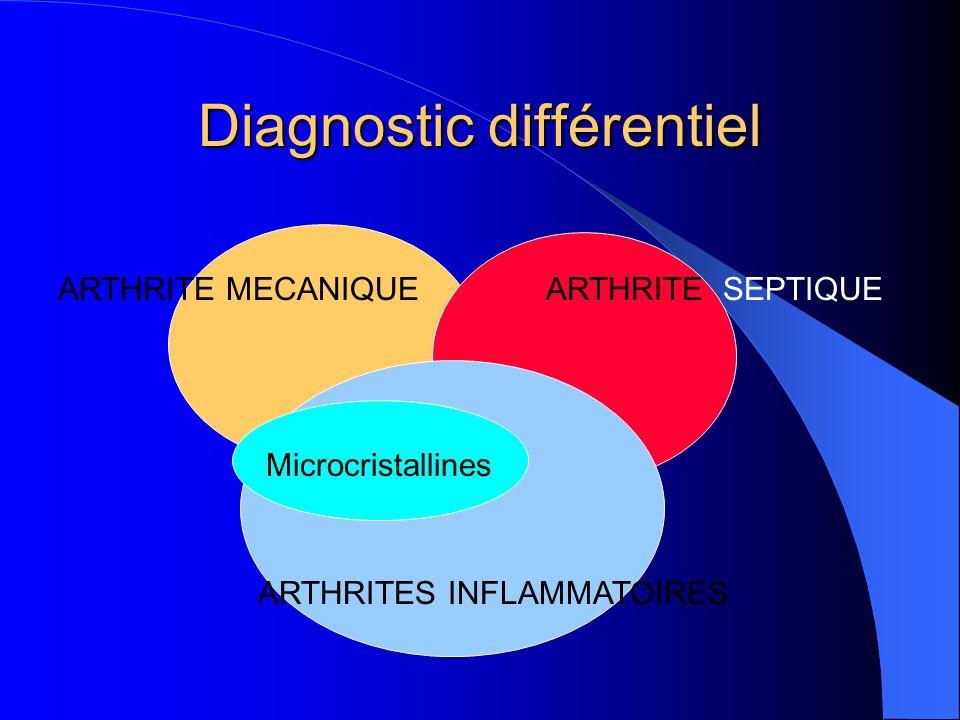 Diagnostic différentiel ARTHRITE MECANIQUEARTHRITE SEPTIQUE ARTHRITES INFLAMMATOIRES Microcristallines