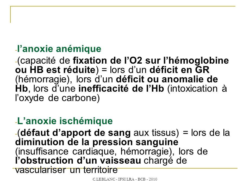 C.LEBLANC - IFSI LRA - BCB - 2010 - lanoxie anémique - (capacité de fixation de lO2 sur lhémoglobine ou HB est réduite) = lors dun déficit en GR (hémo