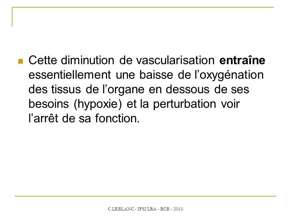 C.LEBLANC - IFSI LRA - BCB - 2010 Cette diminution de vascularisation entraîne essentiellement une baisse de loxygénation des tissus de lorgane en des