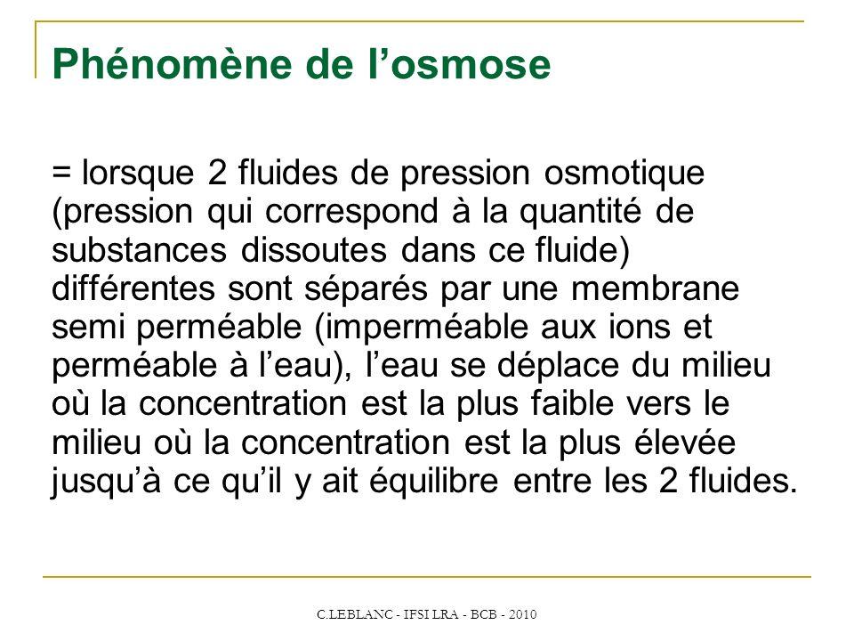 C.LEBLANC - IFSI LRA - BCB - 2010 Phénomène de losmose = lorsque 2 fluides de pression osmotique (pression qui correspond à la quantité de substances