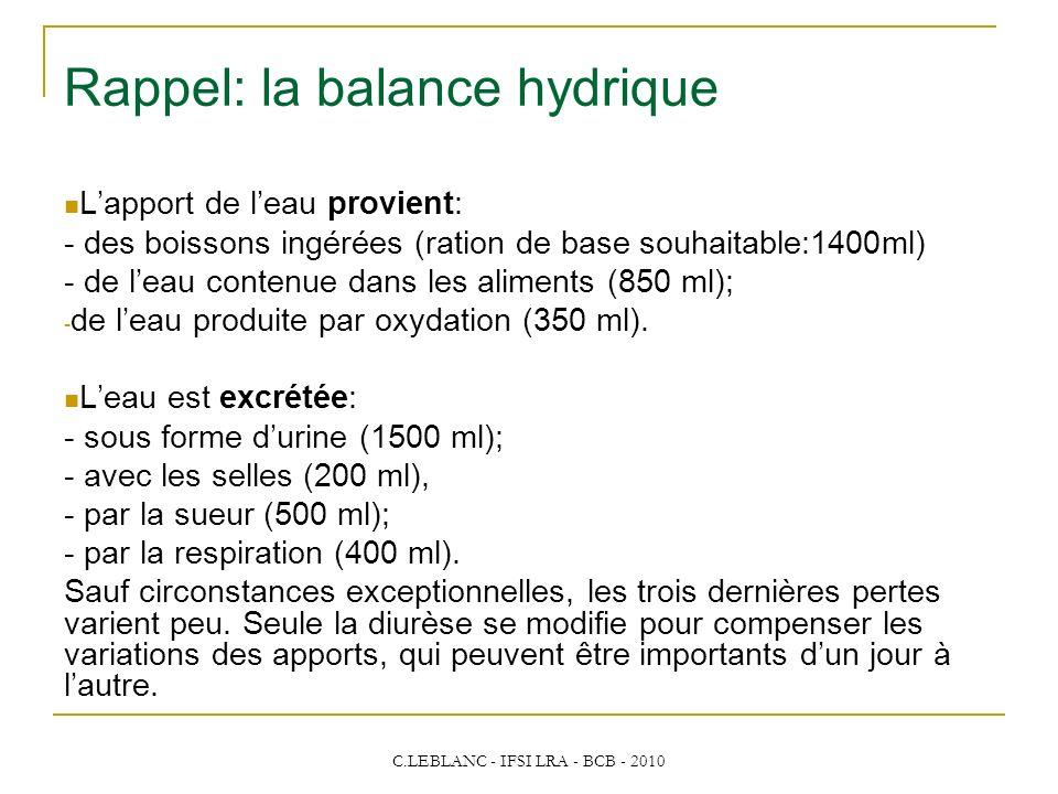 C.LEBLANC - IFSI LRA - BCB - 2010 Rappel: la balance hydrique Lapport de leau provient: - des boissons ingérées (ration de base souhaitable:1400ml) -