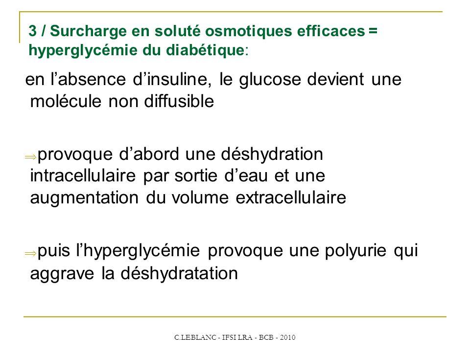 C.LEBLANC - IFSI LRA - BCB - 2010 3 / Surcharge en soluté osmotiques efficaces = hyperglycémie du diabétique: en labsence dinsuline, le glucose devien