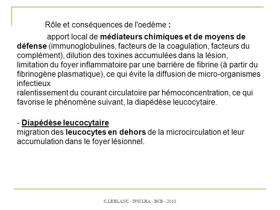 C.LEBLANC - IFSI LRA - BCB - 2010 Rôle et conséquences de l'oedème : apport local de médiateurs chimiques et de moyens de défense (immunoglobulines, f
