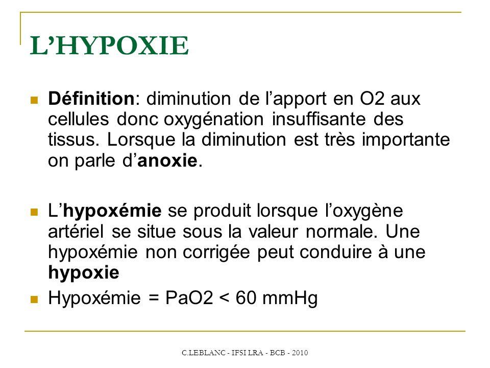 C.LEBLANC - IFSI LRA - BCB - 2010 LHYPOXIE Définition: diminution de lapport en O2 aux cellules donc oxygénation insuffisante des tissus. Lorsque la d