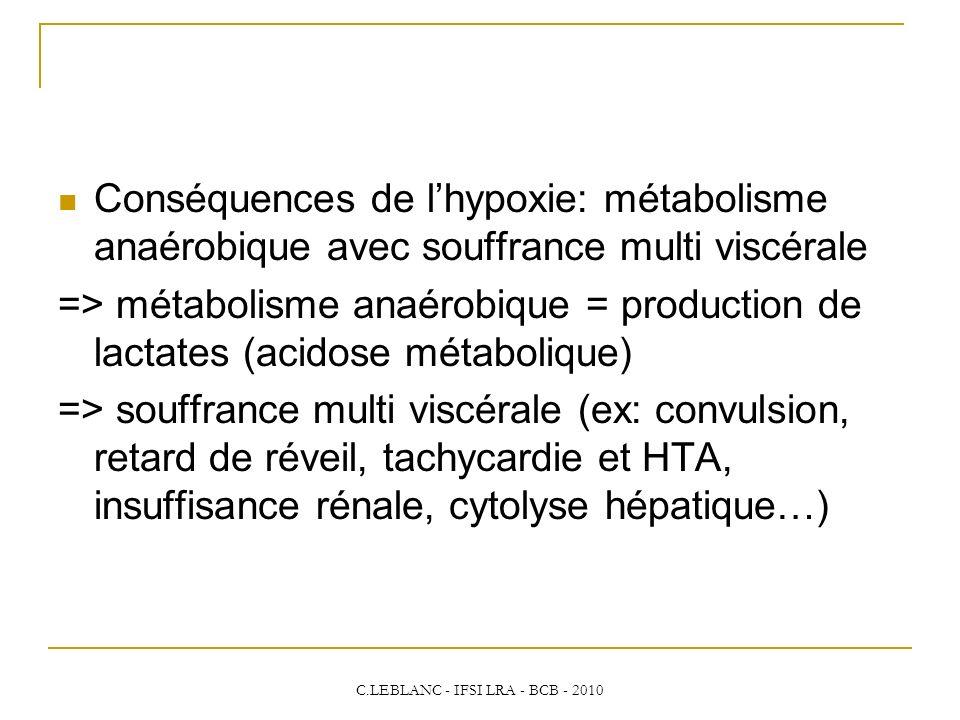 C.LEBLANC - IFSI LRA - BCB - 2010 Conséquences de lhypoxie: métabolisme anaérobique avec souffrance multi viscérale => métabolisme anaérobique = produ