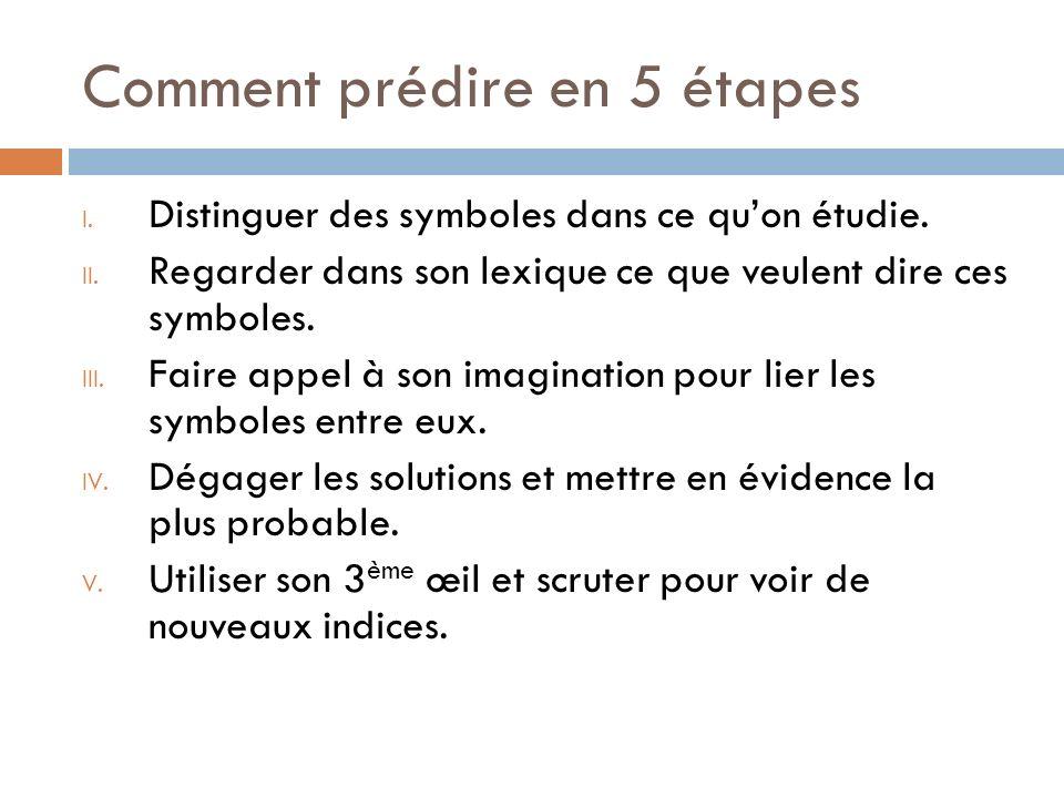 Comment prédire en 5 étapes I.Distinguer des symboles dans ce quon étudie.