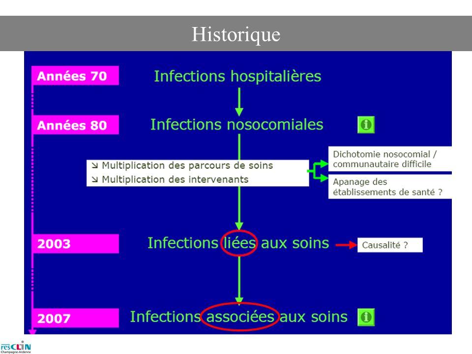 32 Définitions des IN Infection acquise dans un ES : Ni en incubation Ni présente Secondaire ou non à un acte invasif Délai : Habituel : > 48 h Plaie opératoire : jusqu à 30 j Prothèse et implant : jusqu à 1 an
