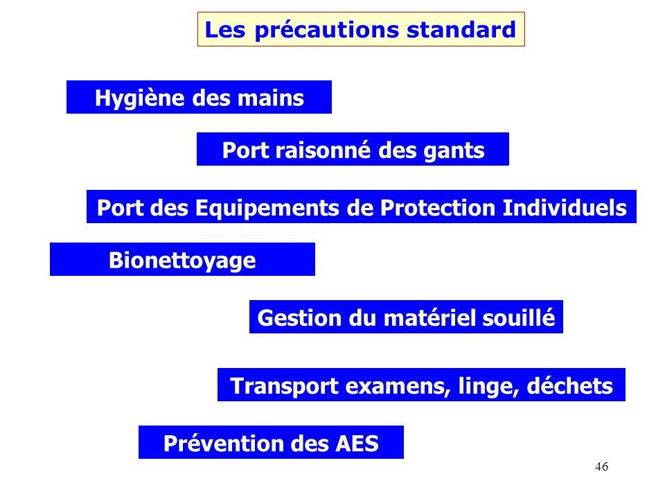 45 Les Précautions Standard pour tout patient, en toutes circonstances Les précautions complémentaires (aux précautions standard) si besoin La maîtris