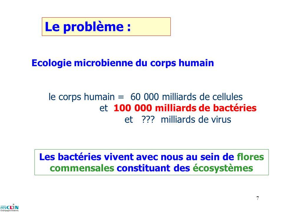 7 Ecologie microbienne du corps humain le corps humain = 60 000 milliards de cellules et 100 000 milliards de bactéries et ??.
