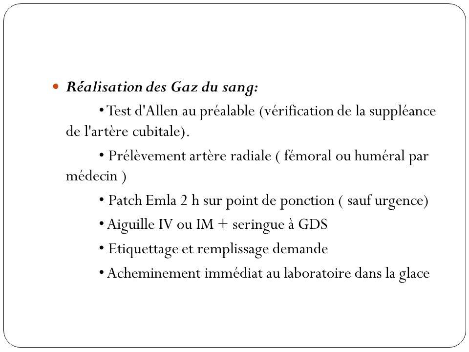 Réalisation des Gaz du sang: Test d'Allen au préalable (vérification de la suppléance de l'artère cubitale). Prélèvement artère radiale ( fémoral ou h