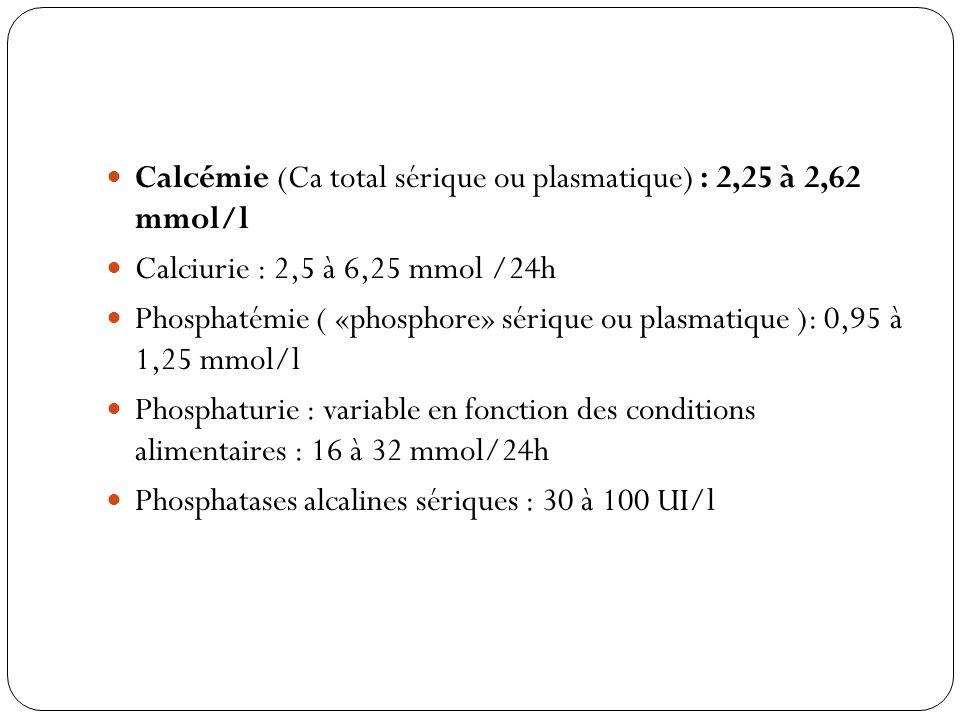 Calcémie (Ca total sérique ou plasmatique) : 2,25 à 2,62 mmol/l Calciurie : 2,5 à 6,25 mmol /24h Phosphatémie ( «phosphore» sérique ou plasmatique ):