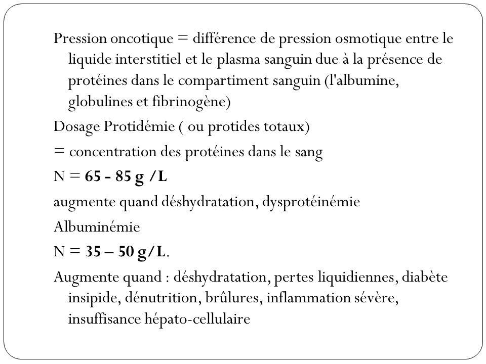 Pression oncotique = différence de pression osmotique entre le liquide interstitiel et le plasma sanguin due à la présence de protéines dans le compar