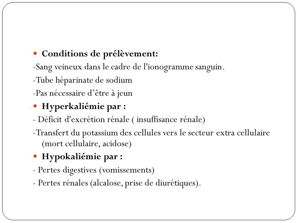 Conditions de prélèvement: -Sang veineux dans le cadre de l'ionogramme sanguin. -Tube héparinate de sodium -Pas nécessaire dêtre à jeun Hyperkaliémie