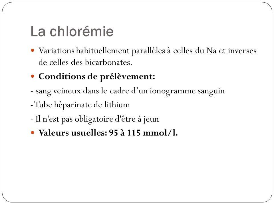 La chlorémie Variations habituellement parallèles à celles du Na et inverses de celles des bicarbonates. Conditions de prélèvement: - sang veineux dan
