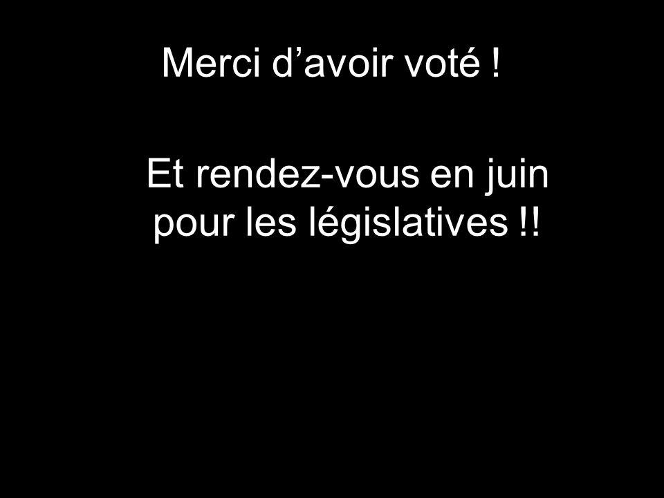 Merci davoir voté ! Et rendez-vous en juin pour les législatives !!