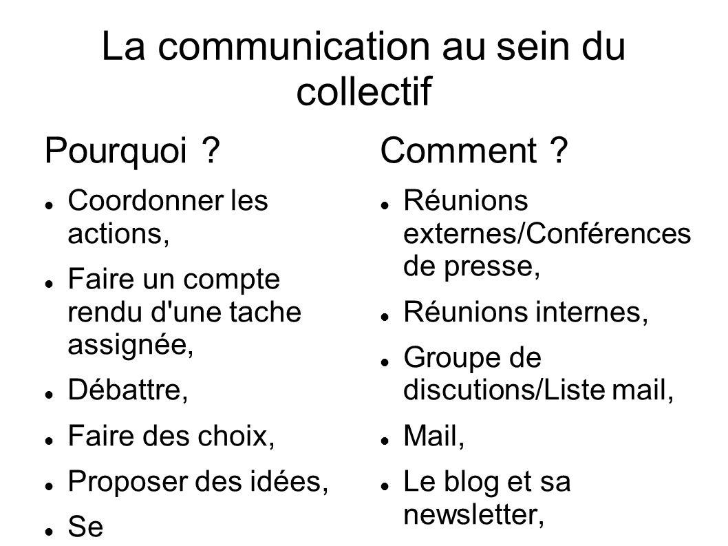 La communication au sein du collectif Pourquoi .