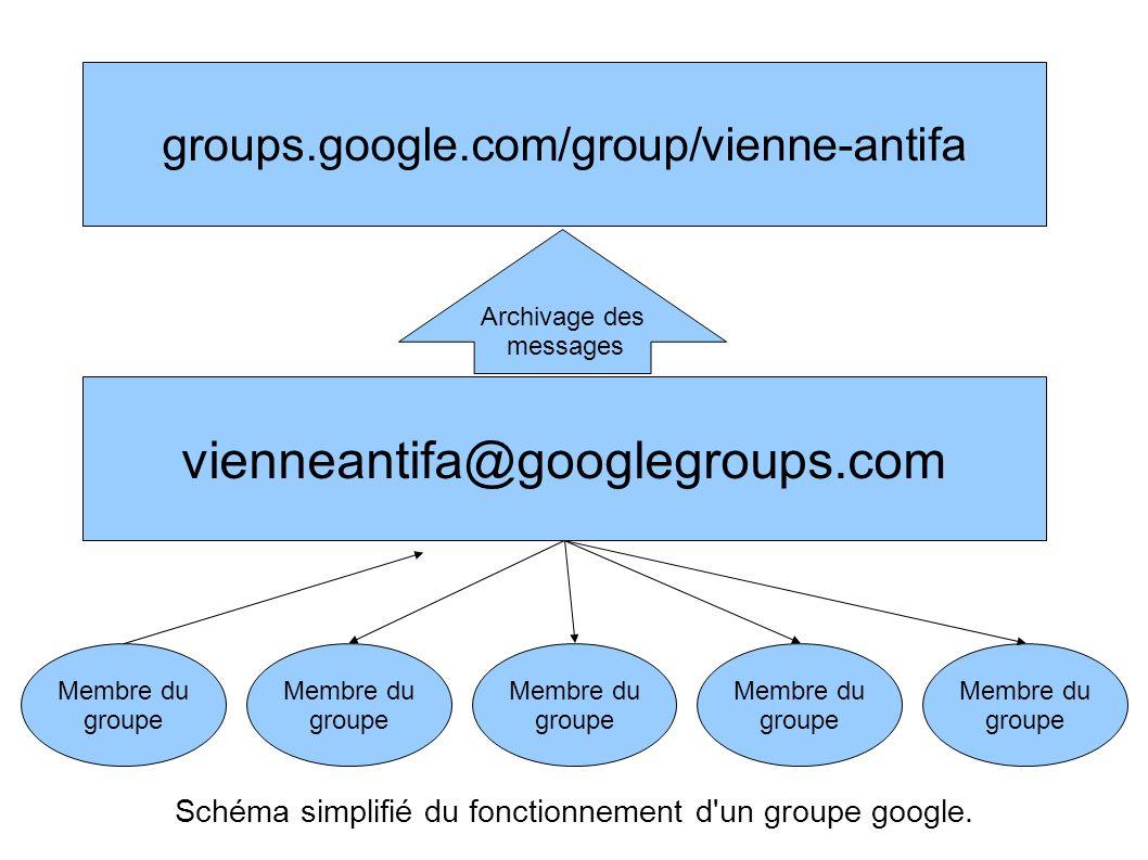Membre du groupe Membre du groupe Membre du groupe Membre du groupe Membre du groupe vienneantifa@googlegroups.com groups.google.com/group/vienne-antifa Archivage des messages Schéma simplifié du fonctionnement d un groupe google.