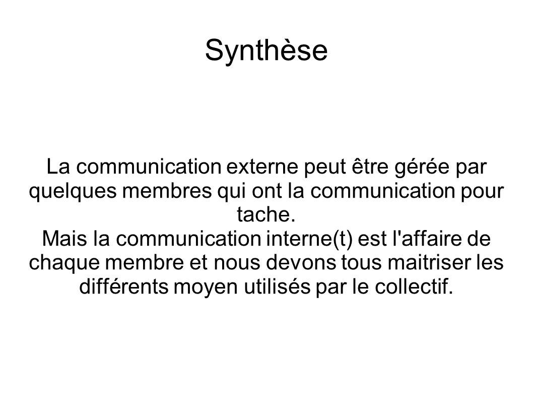 Synthèse La communication externe peut être gérée par quelques membres qui ont la communication pour tache.
