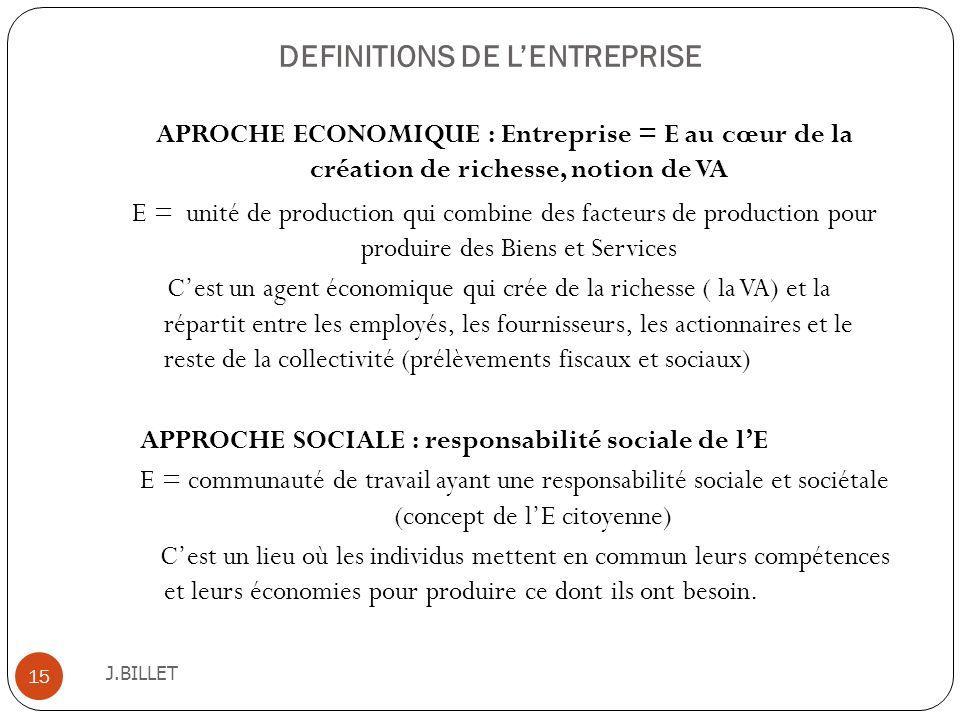 DEFINITIONS DE LENTREPRISE J.BILLET 15 APROCHE ECONOMIQUE : Entreprise = E au cœur de la création de richesse, notion de VA E = unité de production qu