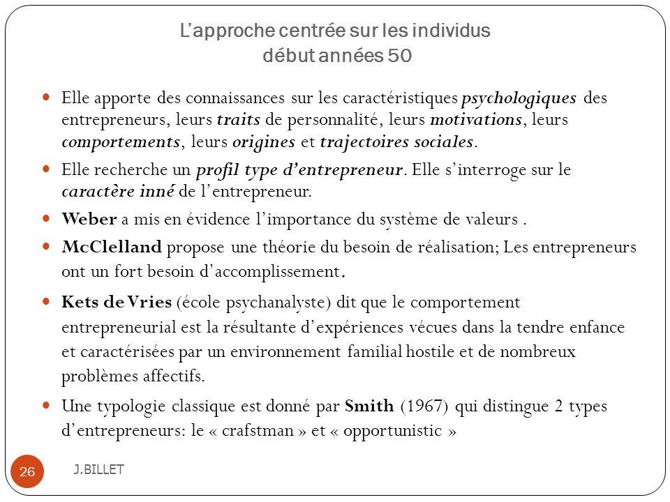 Lapproche centrée sur les individus début années 50 J.BILLET 26 Elle apporte des connaissances sur les caractéristiques psychologiques des entrepreneu
