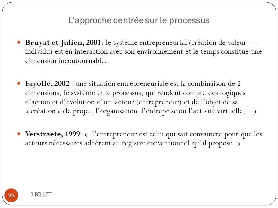 Lapproche centrée sur le processus J.BILLET 29 Bruyat et Julien, 2001: le système entrepreneurial (création de valeur ---- individu) est en interactio