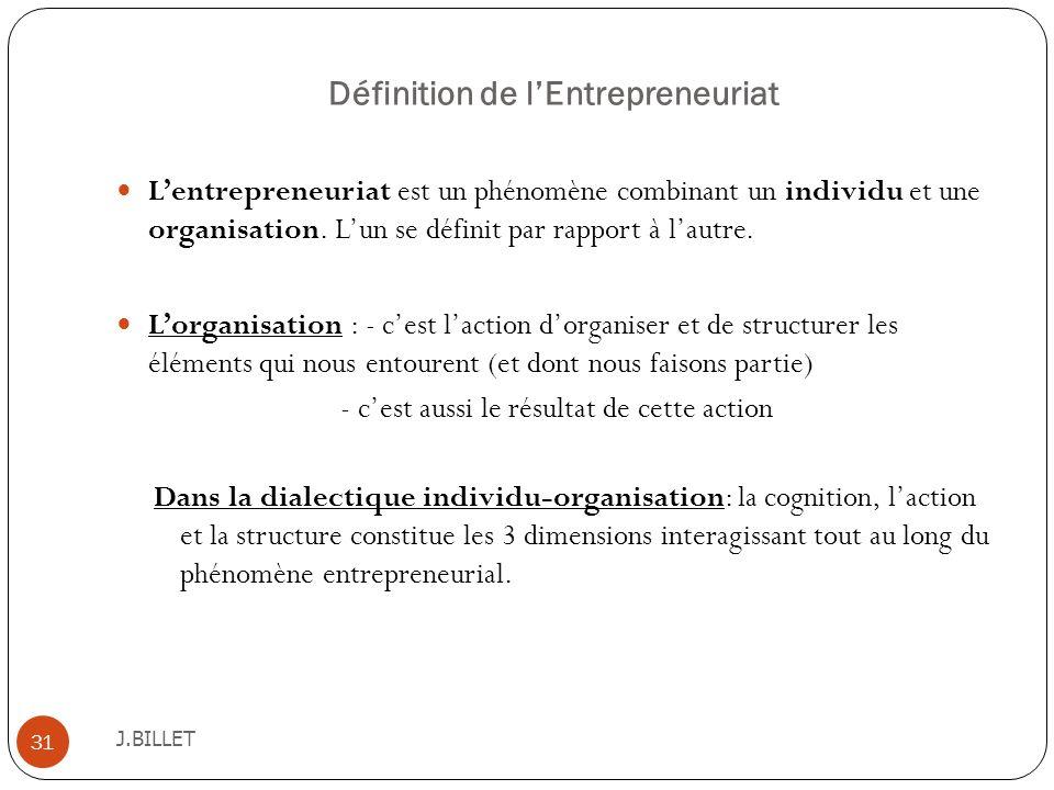 Définition de lEntrepreneuriat J.BILLET 31 Lentrepreneuriat est un phénomène combinant un individu et une organisation. Lun se définit par rapport à l