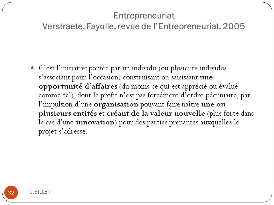 Entrepreneuriat Verstraete, Fayolle, revue de lEntrepreneuriat, 2005 J.BILLET 32 Cest linitiative portée par un individu (ou plusieurs individus sasso