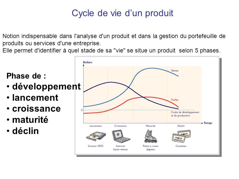 Cycle de vie d'un produit Notion indispensable dans l'analyse d'un produit et dans la gestion du portefeuille de produits ou services d'une entreprise