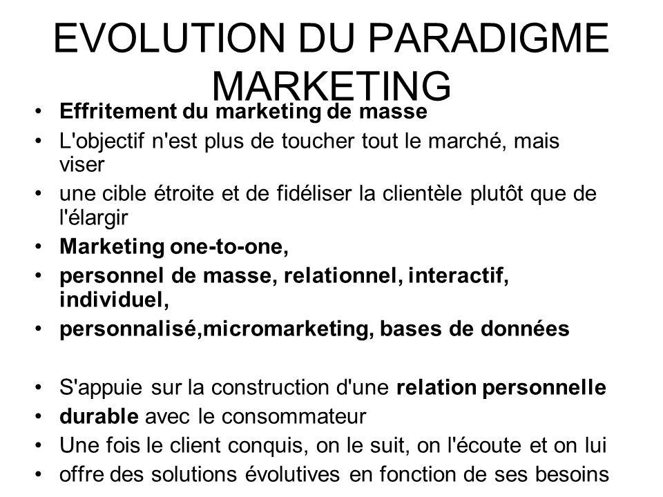 EVOLUTION DU PARADIGME MARKETING Effritement du marketing de masse L'objectif n'est plus de toucher tout le marché, mais viser une cible étroite et de