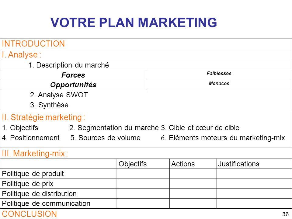 36 VOTRE PLAN MARKETING INTRODUCTION I. Analyse : 1. Description du marché Forces Faiblesses Opportunités Menaces 2. Analyse SWOT 3. Synthèse II. Stra